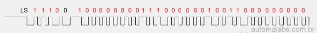 remoto_gvt_SignalPlot_key0
